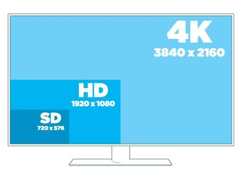4K TV Diagram