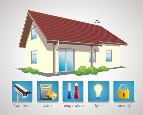 Best home automation design