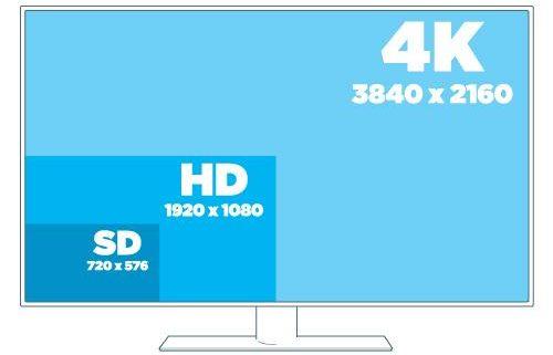 4K TV Diagram