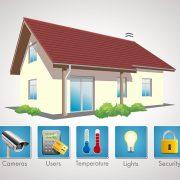 Best home automation design
